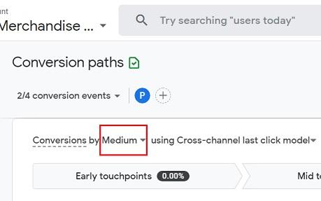 conversion by medium