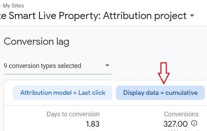 conversion lag report cumulative