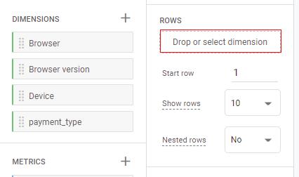 drop or select dimension