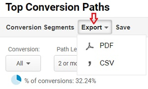 export top conversion paths report