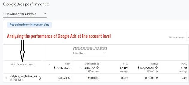 google ads account level