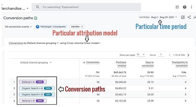 particular attribution model