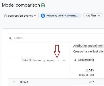 primary dimension model comparison