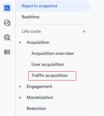 traffic acquisition 1