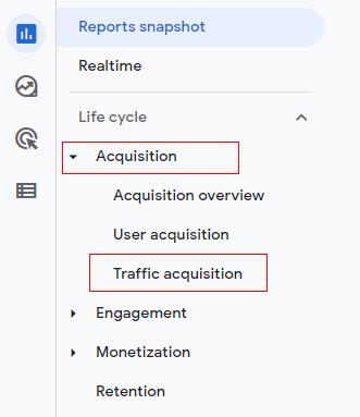 traffic acquization