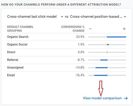 view model comparison