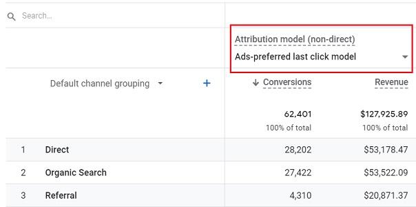 Ads-preferred last click attribution model in GA4