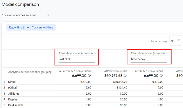After selecting your reference and comparison attribution models