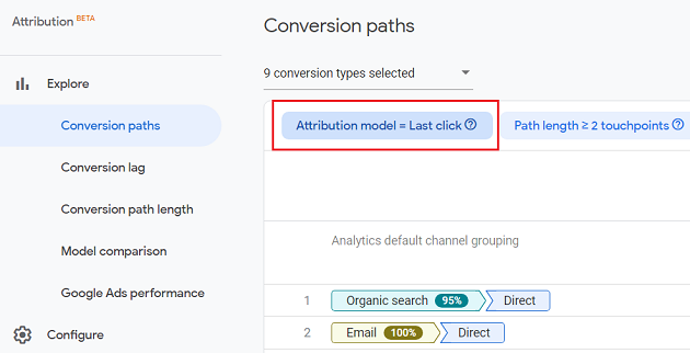 Changing the attribution model used by the Conversion Paths report