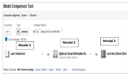 Compare your attribution model with other models