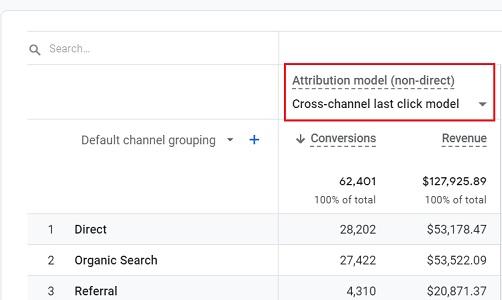 Cross-channel last click attribution model in GA4