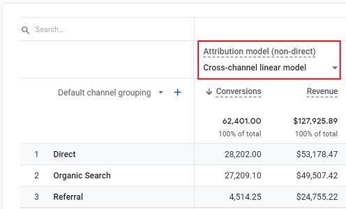 Cross-channel linear attribution model in GA4