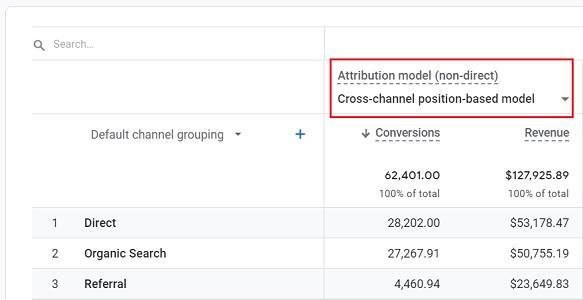 Cross-channel position-based attribution model in GA4
