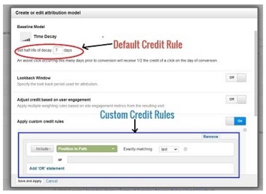 default credit rule custom credit rules