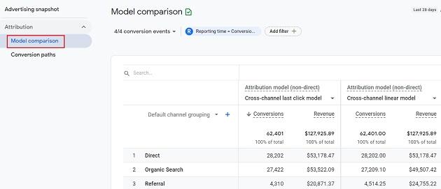 model comparison report ga4