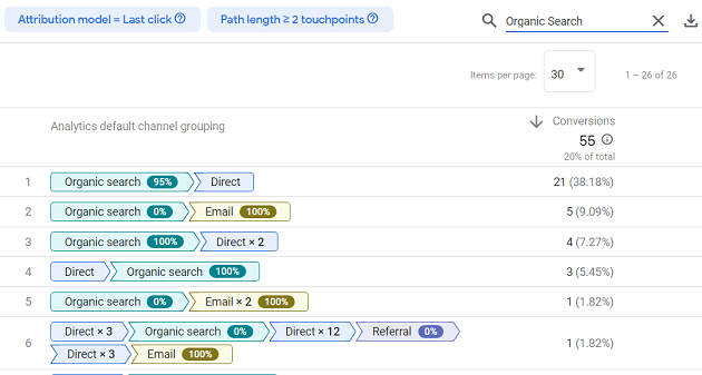 see all the conversion paths which include the Organic Search touchpoint
