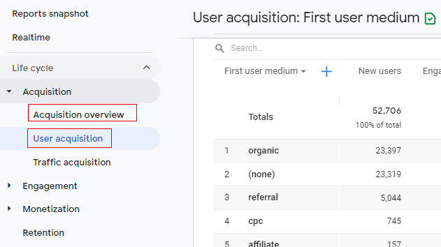 user acquisition reports